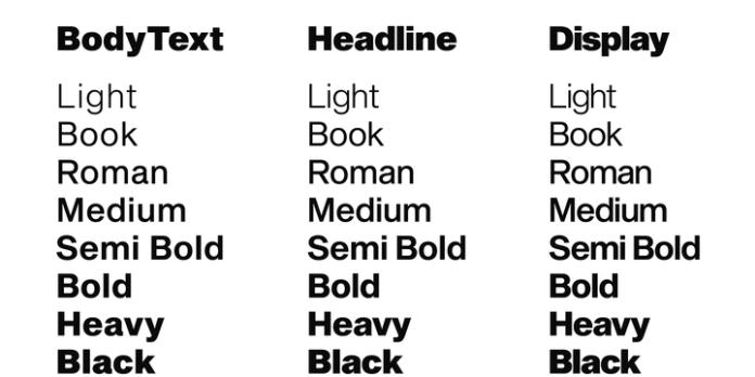 font chữ tròn đơn giản và sạch sẽ như Sequel là một vũ khí chủ lực cho thiết kế typography của bạn